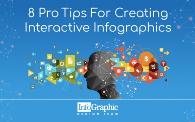 8 Pro Tips For Creating Interactive Infographics