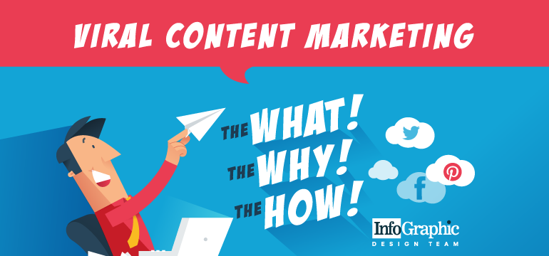A Quick Guide To Viral Content Marketing – Infographic
