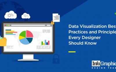 Data Visualization Best Practices and Principles Every Designer Should Know