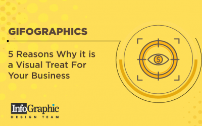 Gifographics: 5 Reasons Why it is a Visual Treat For Your Business