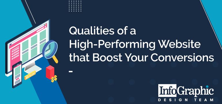 Qualities of a High-Performing Website that Boost Your Conversions