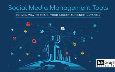 Social Media Management Tools: Proven Way To Reach Your Target Audience Instantly [Infographic]